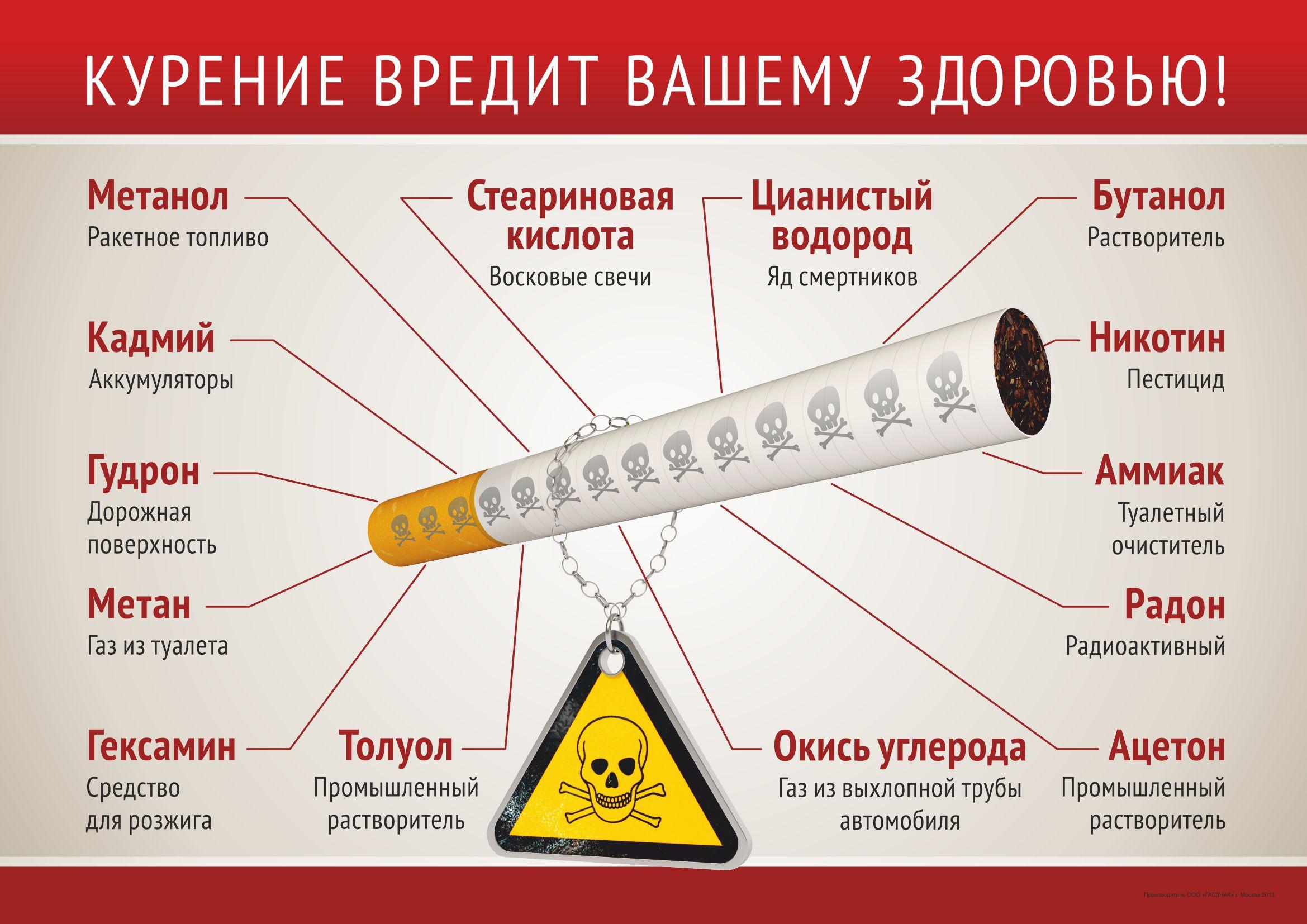 интересные картинки о вреде курения костюме охранника